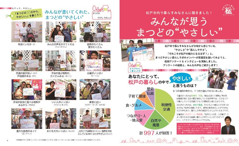 松戸やさしい暮らしガイド5・6ページ写真