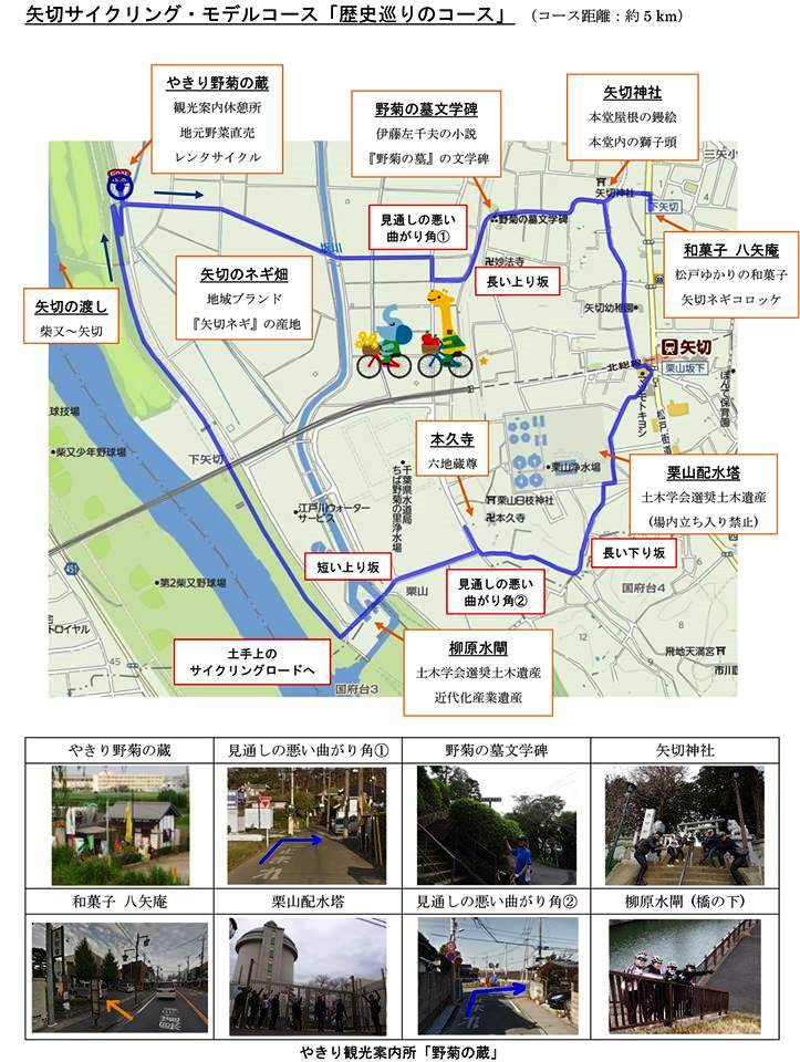 矢切サイクリング・歴史巡りのコース
